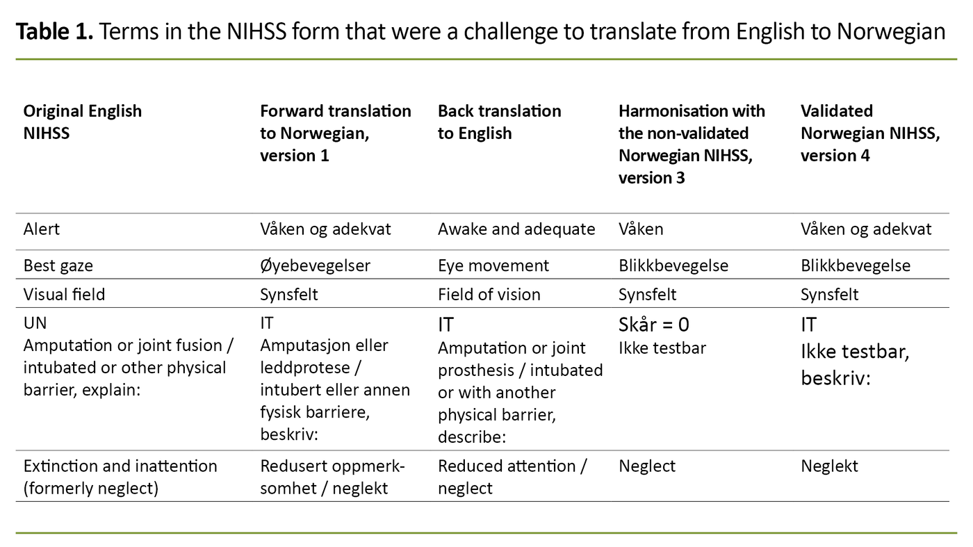 Table 1. Terms in the NIHSS form that were a challenge to translate from English to Norwegian