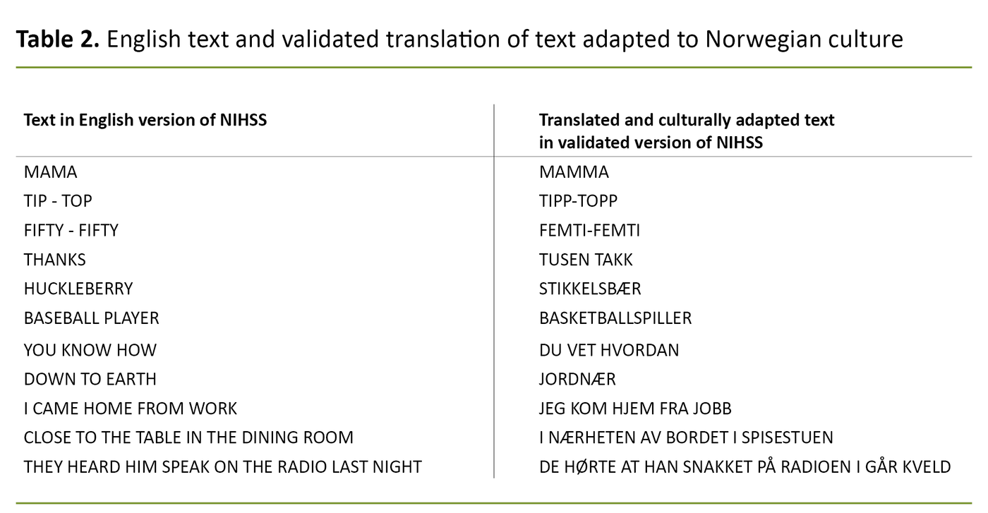 Table 2. English text and validated translation of text adapted to Norwegian culture